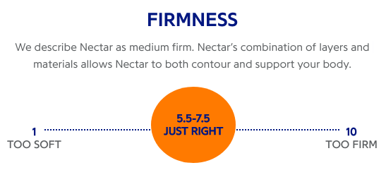 nectar vs tuft and needle mattress
