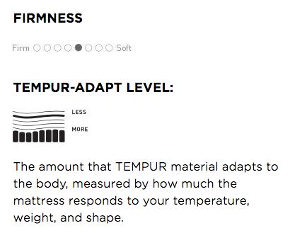 tempurpedic vs leesa