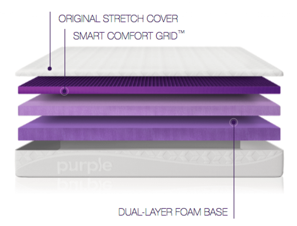 purple smart grid