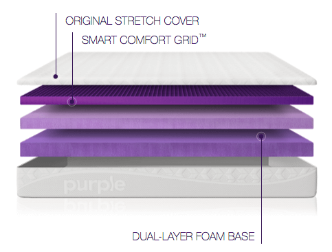 purple vs helix mattress