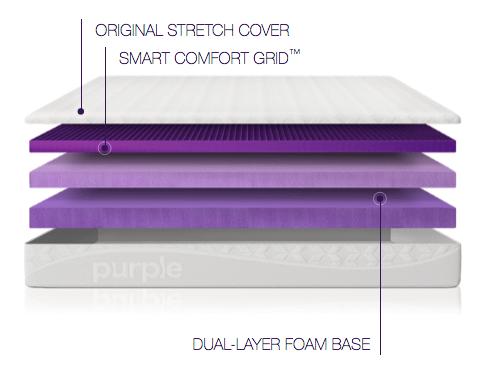 purple smart grid